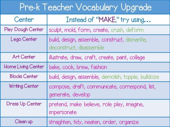 Vocabulary Upgrade