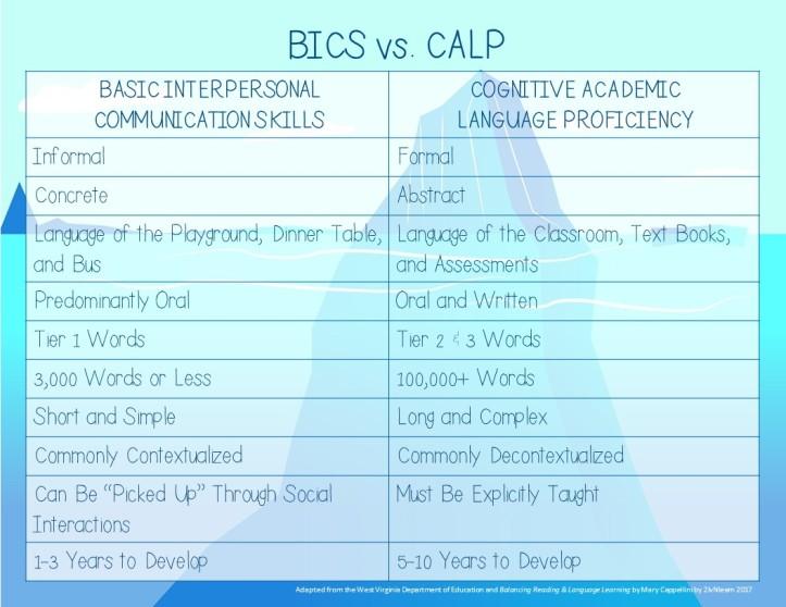 BICS VS CALP JPG